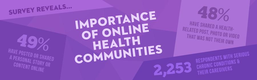 New Health Union Survey Reveals Importance of Online Health Communities