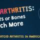 Rheumatoid Arthritis In America patient survey 2017