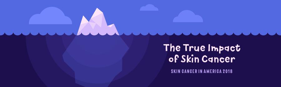 Skin Cancer In America 2018