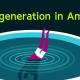 Macular Degeneration In America 2019