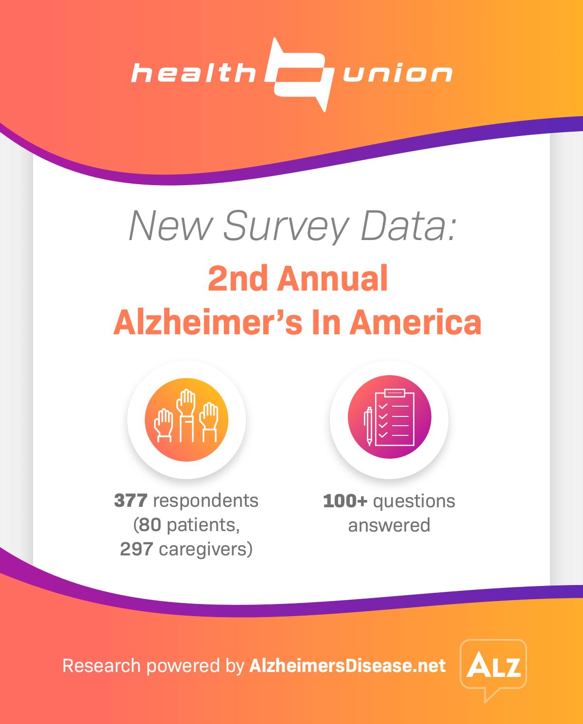 Alzheimer's disease patient data