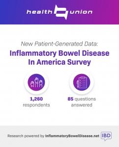 IBD Survey Data
